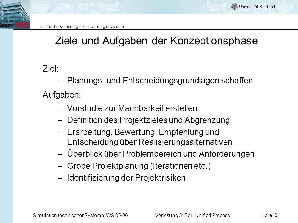 Universität Stuttgart Institut für Kernenergetik und Energiesysteme Simulation technischer Systeme, WS 05/06Vorlesung 3: Der Unified ProcessFolie 31 Z