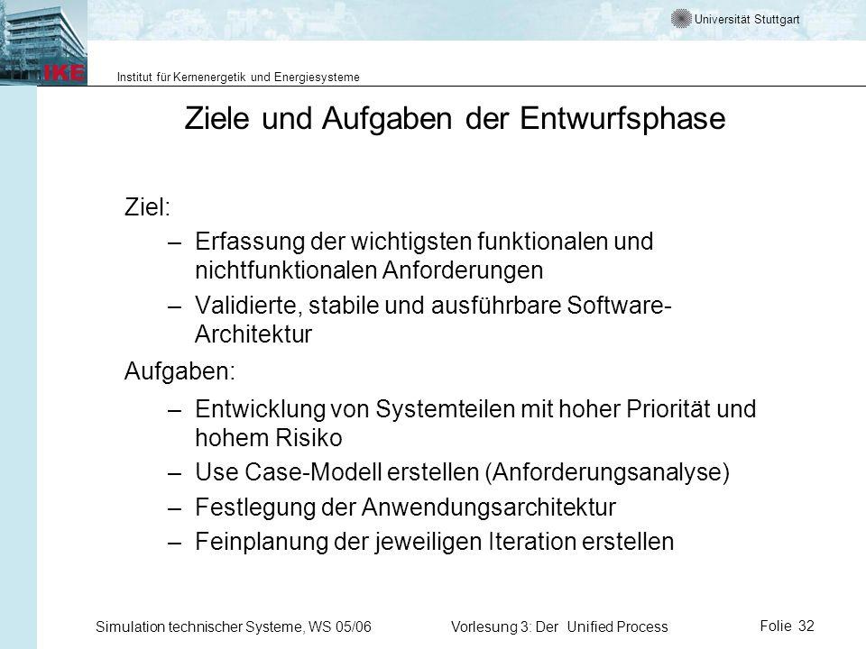 Universität Stuttgart Institut für Kernenergetik und Energiesysteme Simulation technischer Systeme, WS 05/06Vorlesung 3: Der Unified ProcessFolie 32 Z