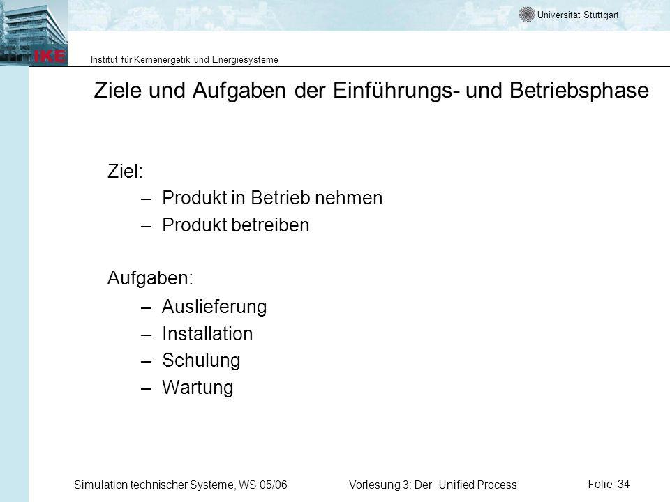 Universität Stuttgart Institut für Kernenergetik und Energiesysteme Simulation technischer Systeme, WS 05/06Vorlesung 3: Der Unified ProcessFolie 34 Z