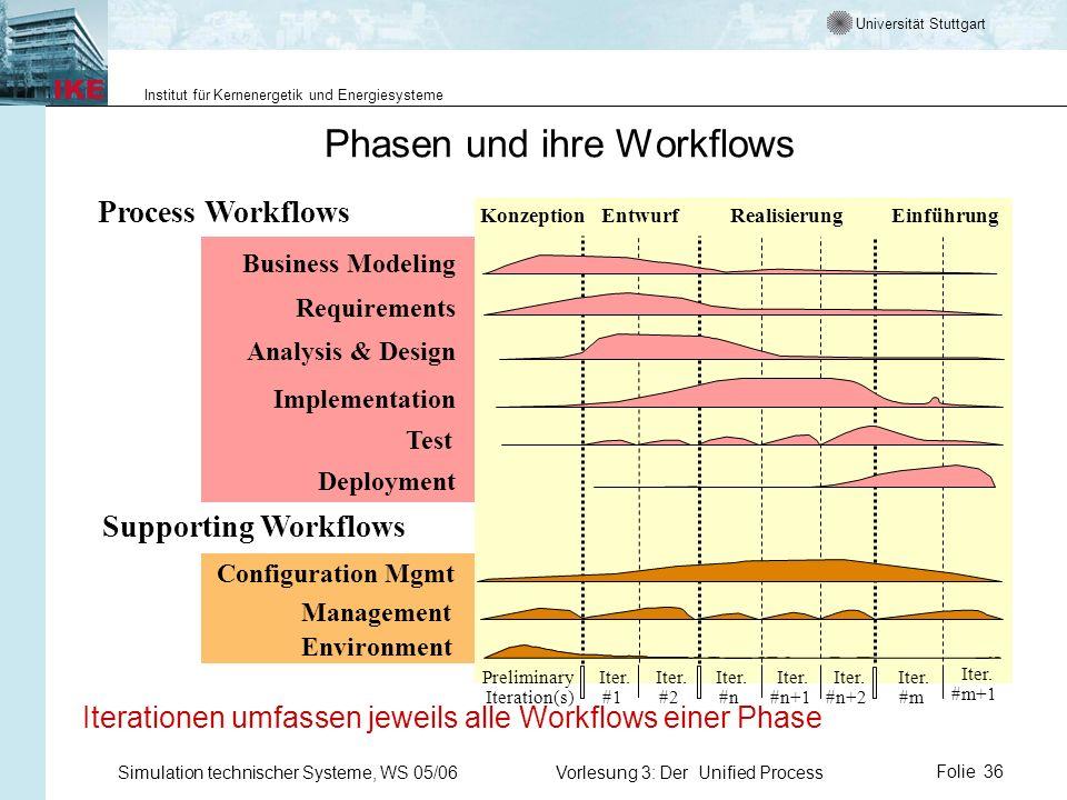 Universität Stuttgart Institut für Kernenergetik und Energiesysteme Simulation technischer Systeme, WS 05/06Vorlesung 3: Der Unified ProcessFolie 36 P