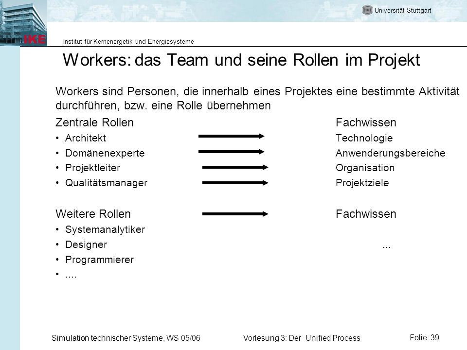 Universität Stuttgart Institut für Kernenergetik und Energiesysteme Simulation technischer Systeme, WS 05/06Vorlesung 3: Der Unified ProcessFolie 39 W