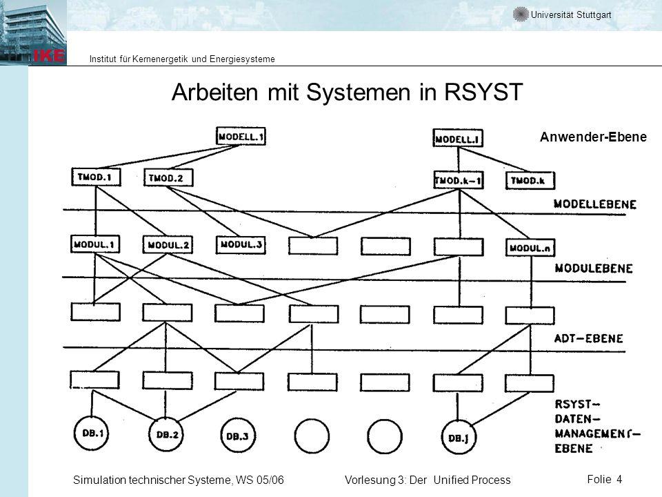 Universität Stuttgart Institut für Kernenergetik und Energiesysteme Simulation technischer Systeme, WS 05/06Vorlesung 3: Der Unified ProcessFolie 4 Ar