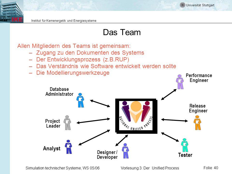 Universität Stuttgart Institut für Kernenergetik und Energiesysteme Simulation technischer Systeme, WS 05/06Vorlesung 3: Der Unified ProcessFolie 40 D