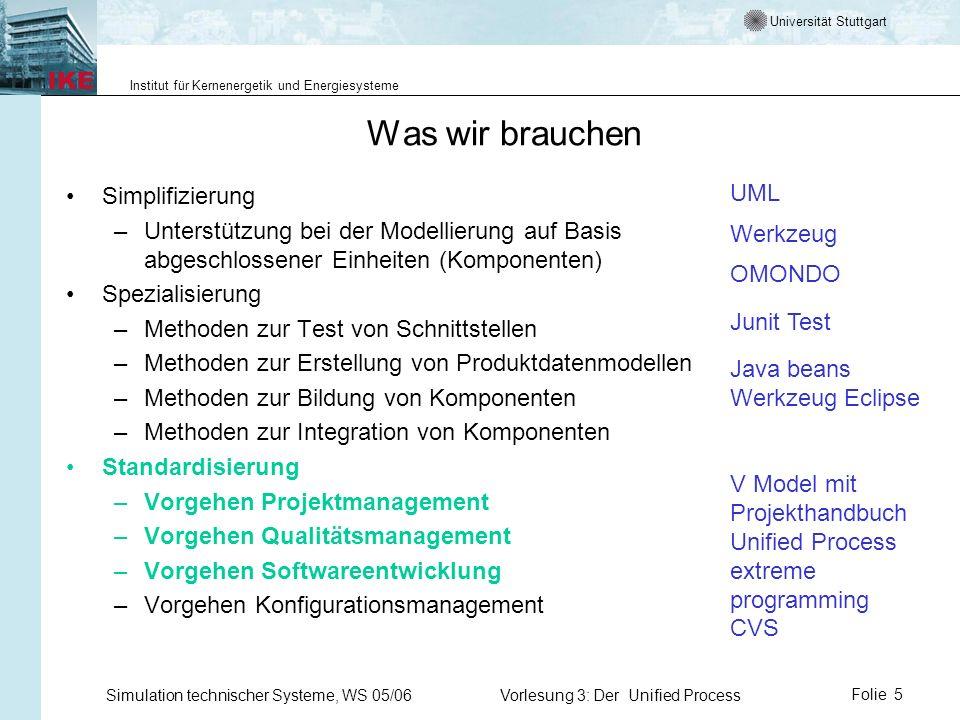 Universität Stuttgart Institut für Kernenergetik und Energiesysteme Simulation technischer Systeme, WS 05/06Vorlesung 3: Der Unified ProcessFolie 5 Wa