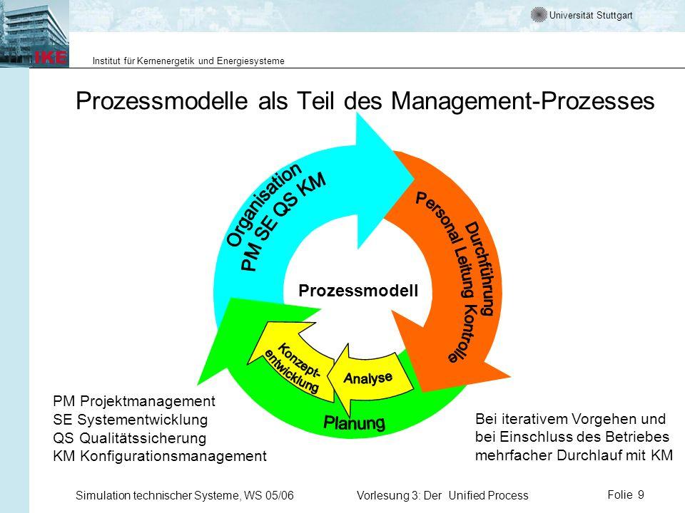 Universität Stuttgart Institut für Kernenergetik und Energiesysteme Simulation technischer Systeme, WS 05/06Vorlesung 3: Der Unified ProcessFolie 9 Pr