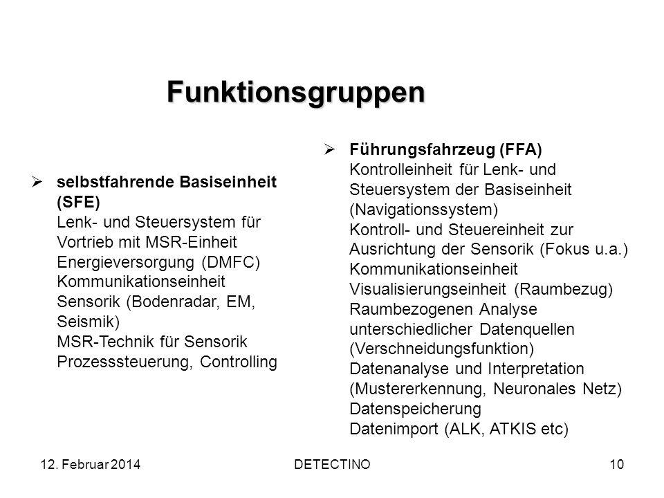 12. Februar 2014DETECTINO10 Funktionsgruppen selbstfahrende Basiseinheit (SFE) Lenk- und Steuersystem für Vortrieb mit MSR-Einheit Energieversorgung (