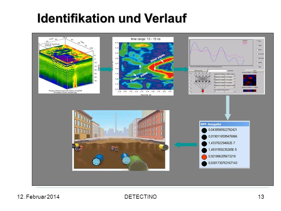 12. Februar 2014DETECTINO13 Identifikation und Verlauf