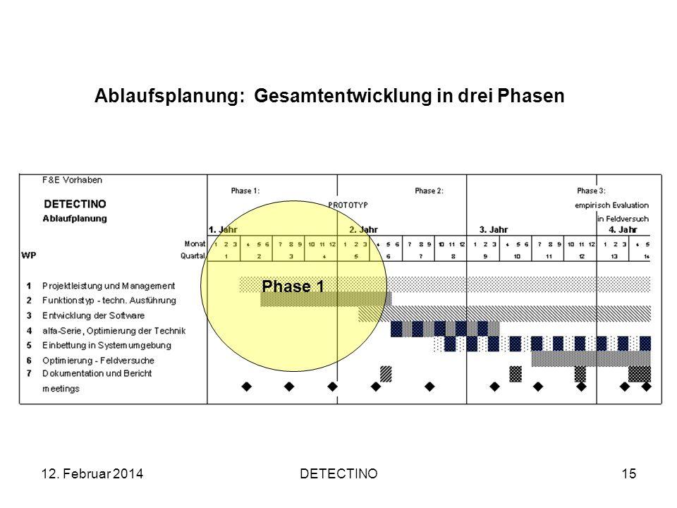 12. Februar 2014DETECTINO15 Ablaufsplanung: Gesamtentwicklung in drei Phasen Phase 1