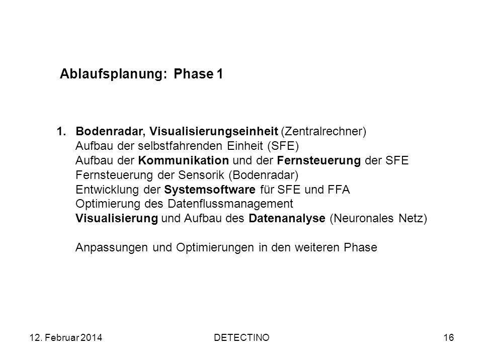 12. Februar 2014DETECTINO16 Ablaufsplanung: Phase 1 1.Bodenradar, Visualisierungseinheit (Zentralrechner) Aufbau der selbstfahrenden Einheit (SFE) Auf