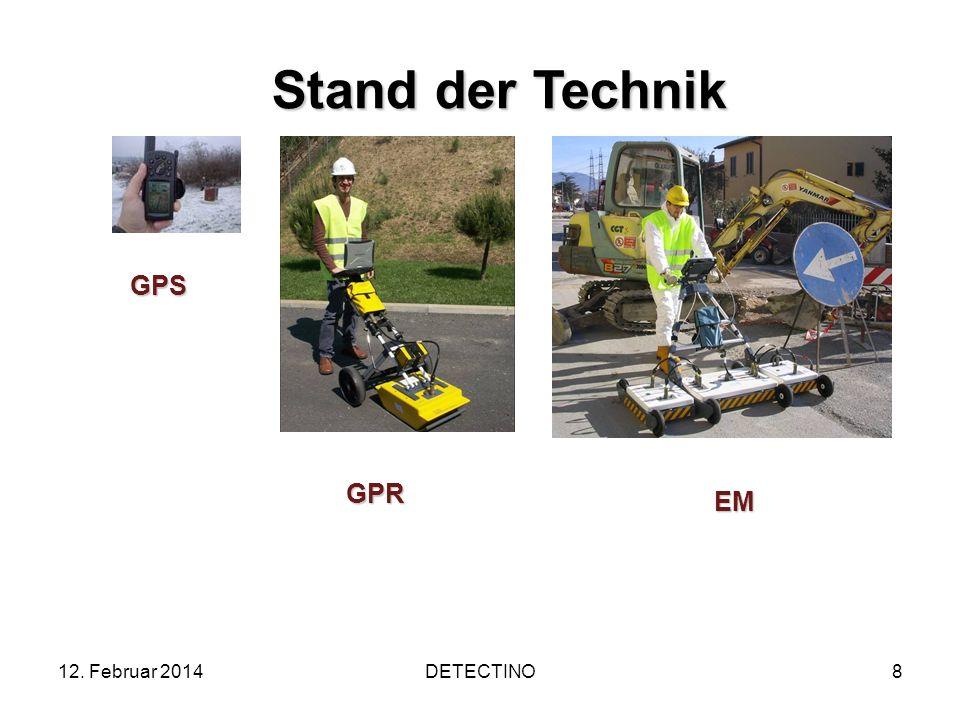 12. Februar 2014DETECTINO8 Stand der Technik GPS GPR EM