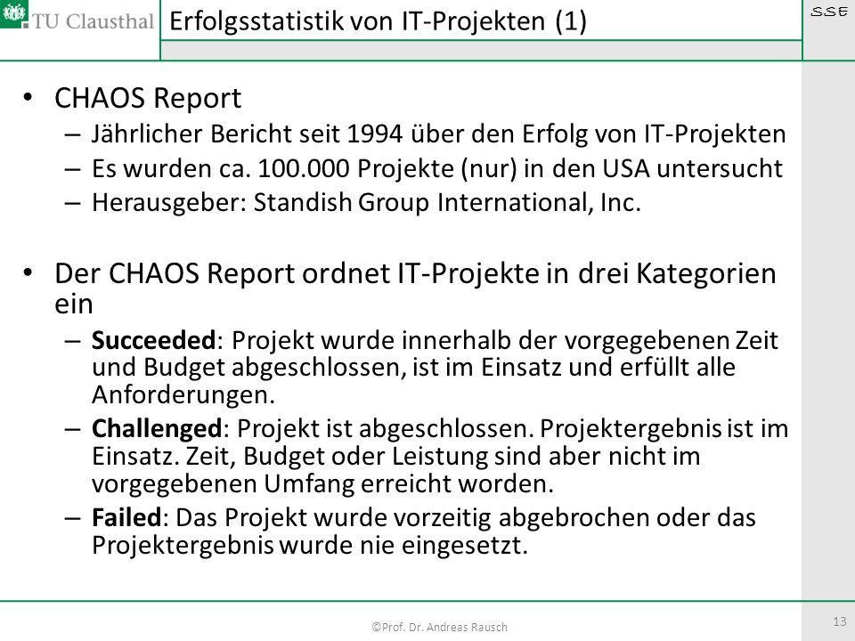 SSE ©Prof. Dr. Andreas Rausch 13 CHAOS Report – Jährlicher Bericht seit 1994 über den Erfolg von IT-Projekten – Es wurden ca. 100.000 Projekte (nur) i