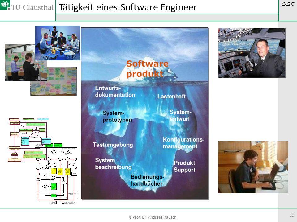 SSE ©Prof. Dr. Andreas Rausch 20 Tätigkeit eines Software Engineer