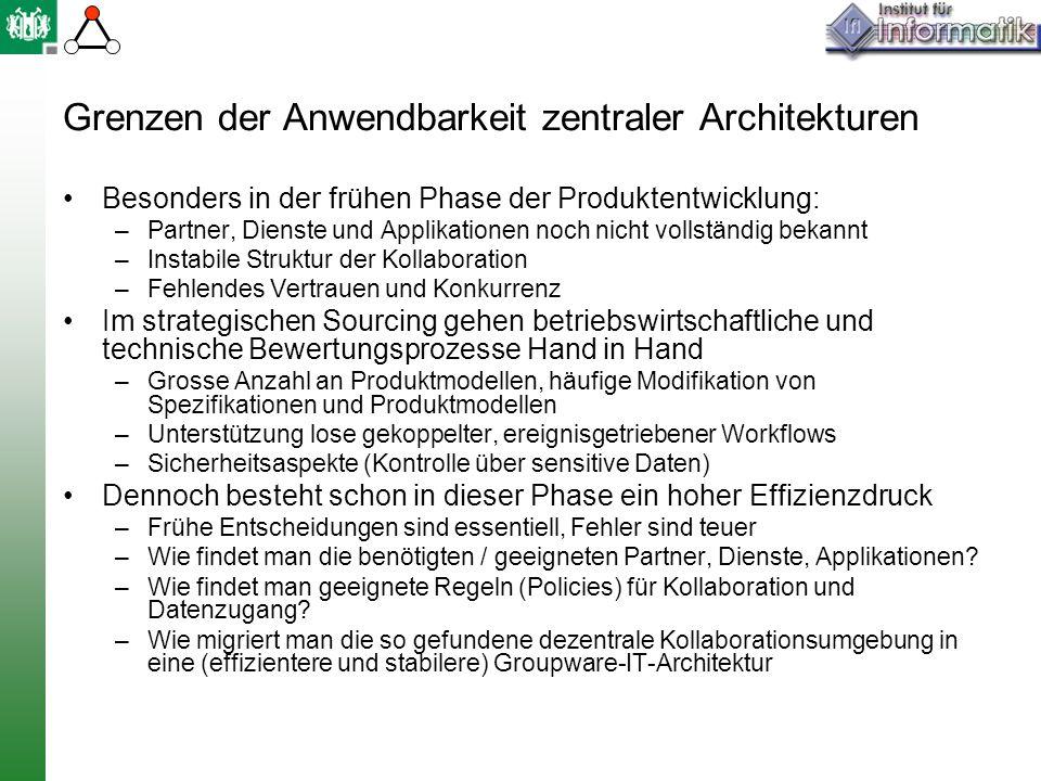 Grenzen der Anwendbarkeit zentraler Architekturen Besonders in der frühen Phase der Produktentwicklung: –Partner, Dienste und Applikationen noch nicht