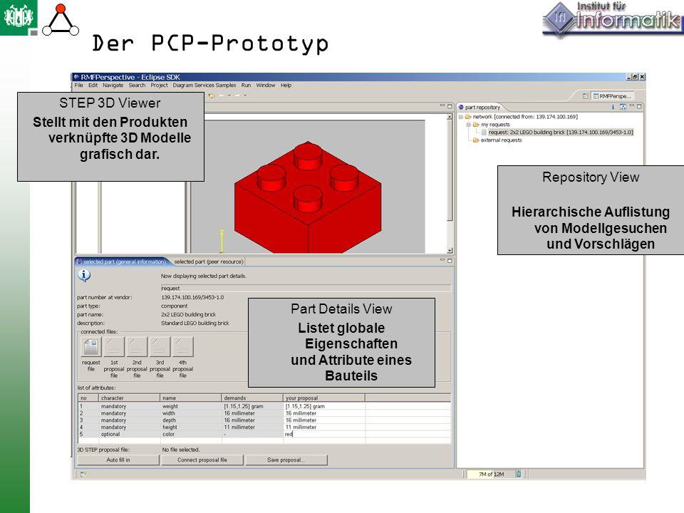 Der PCP-Prototyp Repository View Hierarchische Auflistung von Modellgesuchen und Vorschlägen Part Details View Listet globale Eigenschaften und Attribute eines Bauteils STEP 3D Viewer Stellt mit den Produkten verknüpfte 3D Modelle grafisch dar.