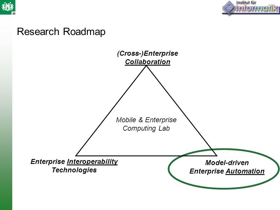 Research Roadmap (Cross-)Enterprise Collaboration Model-driven Enterprise Automation Enterprise Interoperability Technologies Mobile & Enterprise Computing Lab