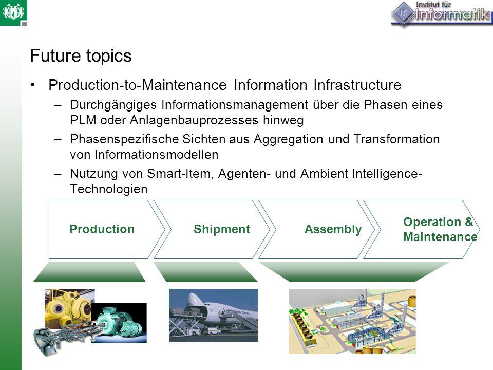 Future topics Production-to-Maintenance Information Infrastructure –Durchgängiges Informationsmanagement über die Phasen eines PLM oder Anlagenbauproz