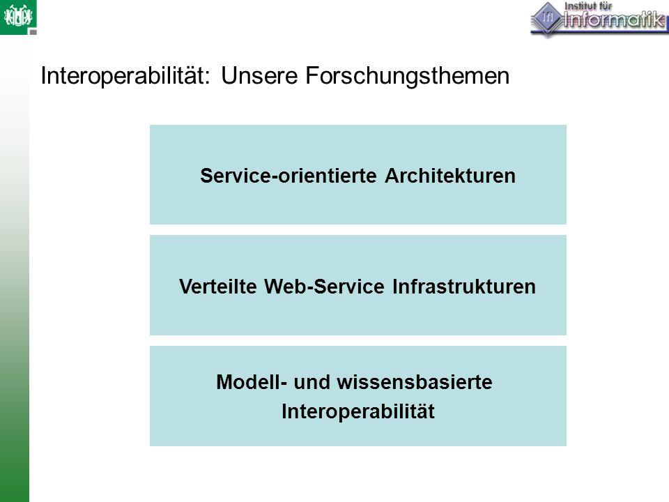 Interoperabilität: Unsere Forschungsthemen Service-orientierte Architekturen Verteilte Web-Service Infrastrukturen Modell- und wissensbasierte Interoperabilität