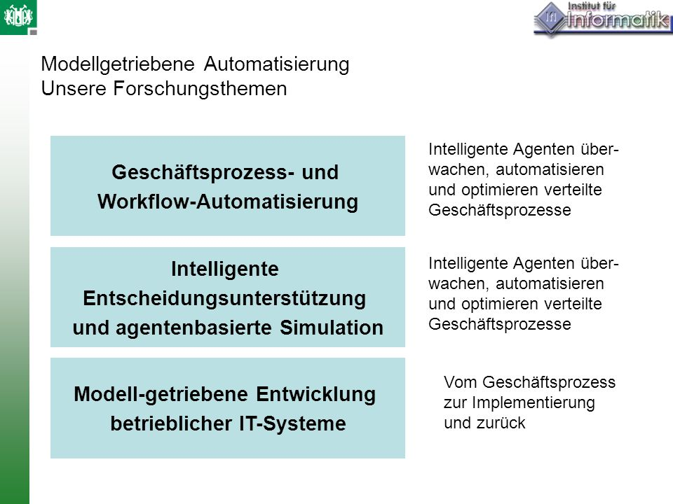 Modellgetriebene Automatisierung Unsere Forschungsthemen Geschäftsprozess- und Workflow-Automatisierung Intelligente Entscheidungsunterstützung und agentenbasierte Simulation Modell-getriebene Entwicklung betrieblicher IT-Systeme Vom Geschäftsprozess zur Implementierung und zurück Intelligente Agenten über- wachen, automatisieren und optimieren verteilte Geschäftsprozesse Intelligente Agenten über- wachen, automatisieren und optimieren verteilte Geschäftsprozesse