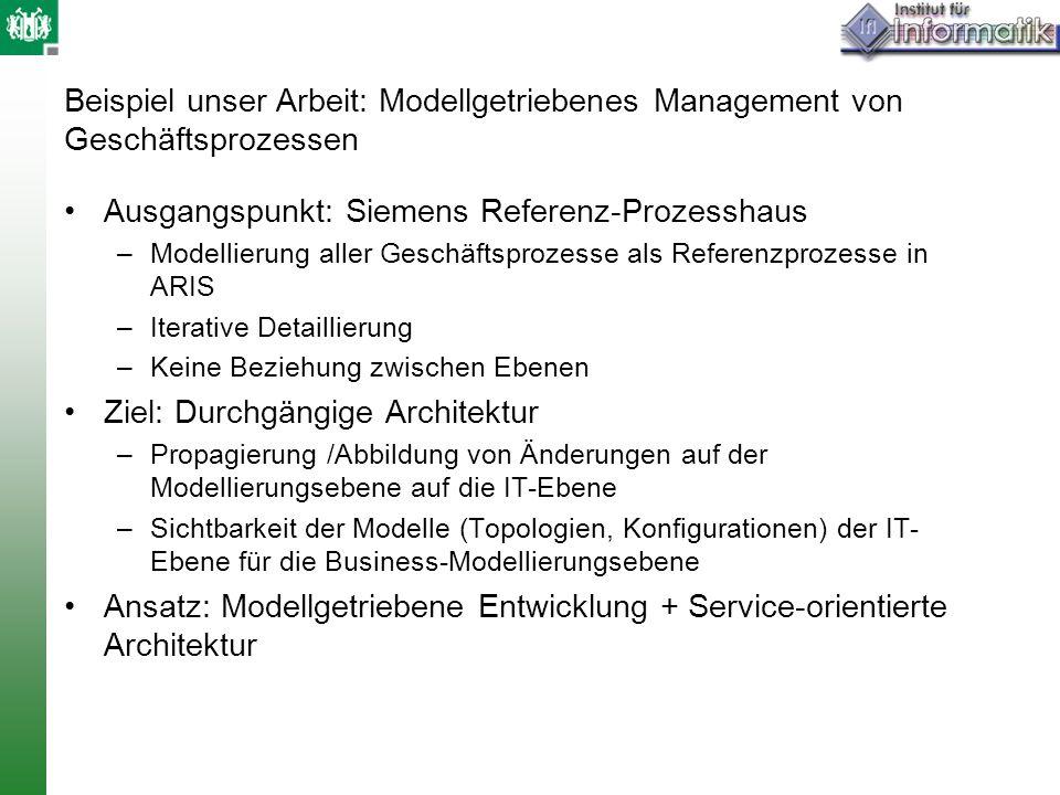 Beispiel unser Arbeit: Modellgetriebenes Management von Geschäftsprozessen Ausgangspunkt: Siemens Referenz-Prozesshaus –Modellierung aller Geschäftsprozesse als Referenzprozesse in ARIS –Iterative Detaillierung –Keine Beziehung zwischen Ebenen Ziel: Durchgängige Architektur –Propagierung /Abbildung von Änderungen auf der Modellierungsebene auf die IT-Ebene –Sichtbarkeit der Modelle (Topologien, Konfigurationen) der IT- Ebene für die Business-Modellierungsebene Ansatz: Modellgetriebene Entwicklung + Service-orientierte Architektur