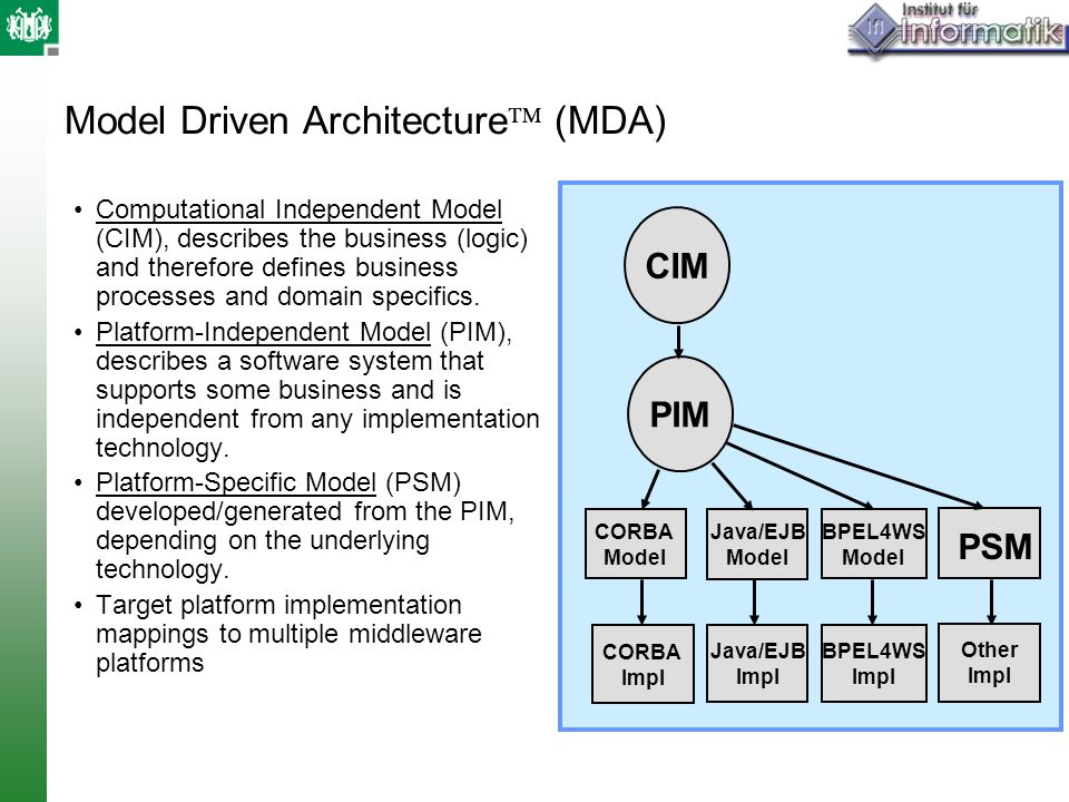 Model Driven Architecture (MDA) Computational Independent Model (CIM), describes the business (logic) and therefore defines business processes and dom