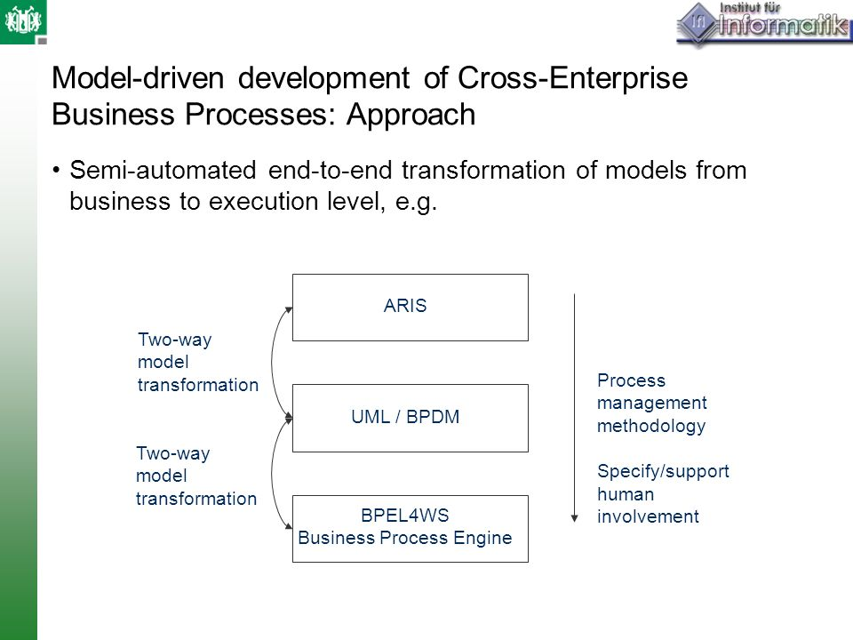 Model-driven development of Cross-Enterprise Business Processes: Approach Semi-automated end-to-end transformation of models from business to executio