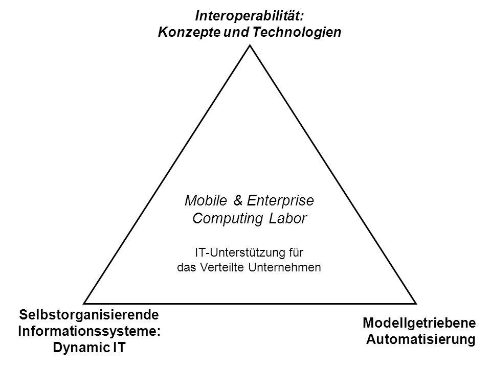Selbstorganisierende Informationssysteme: Dynamic IT Modellgetriebene Automatisierung Interoperabilität: Konzepte und Technologien Mobile & Enterprise Computing Labor IT-Unterstützung für das Verteilte Unternehmen