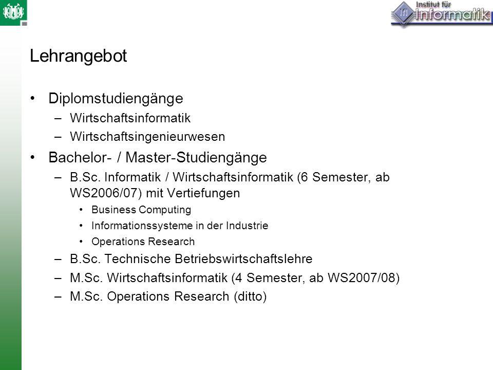 Lehrangebot Diplomstudiengänge –Wirtschaftsinformatik –Wirtschaftsingenieurwesen Bachelor- / Master-Studiengänge –B.Sc. Informatik / Wirtschaftsinform