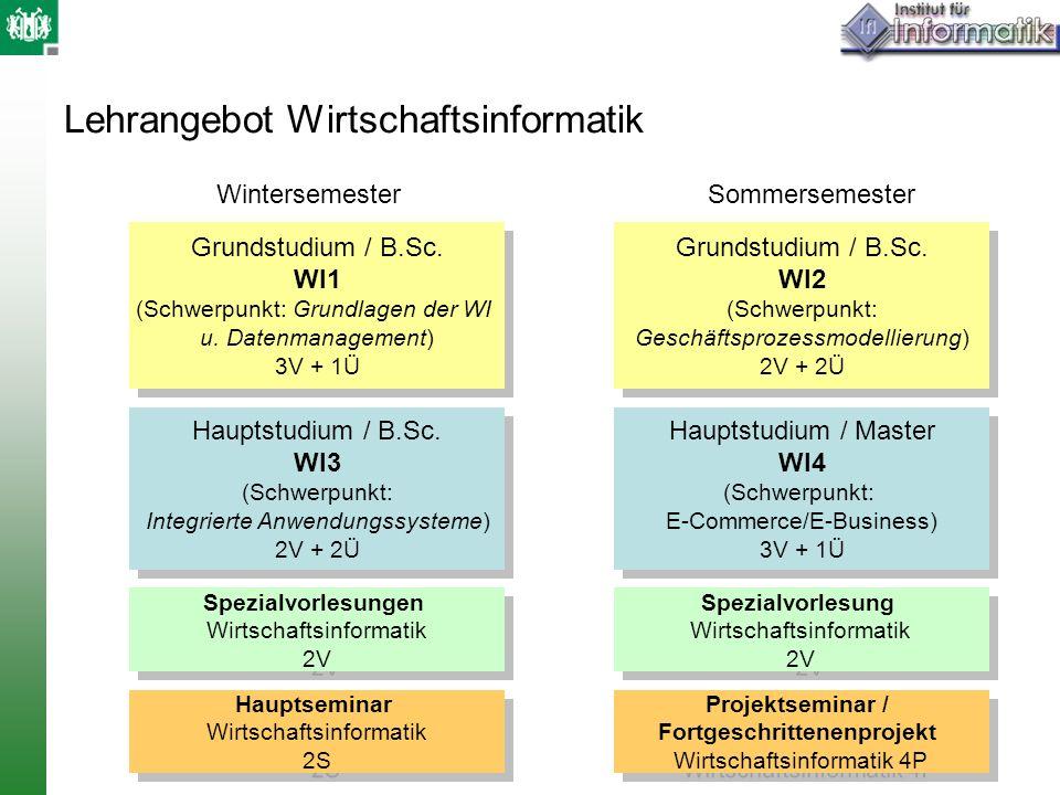 Lehrangebot Wirtschaftsinformatik Grundstudium / B.Sc. WI1 (Schwerpunkt: Grundlagen der WI u. Datenmanagement) 3V + 1Ü Grundstudium / B.Sc. WI1 (Schwe