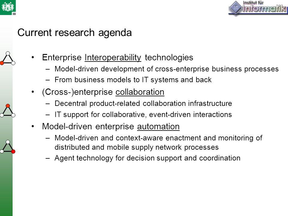 Current research agenda Enterprise Interoperability technologies –Model-driven development of cross-enterprise business processes –From business model