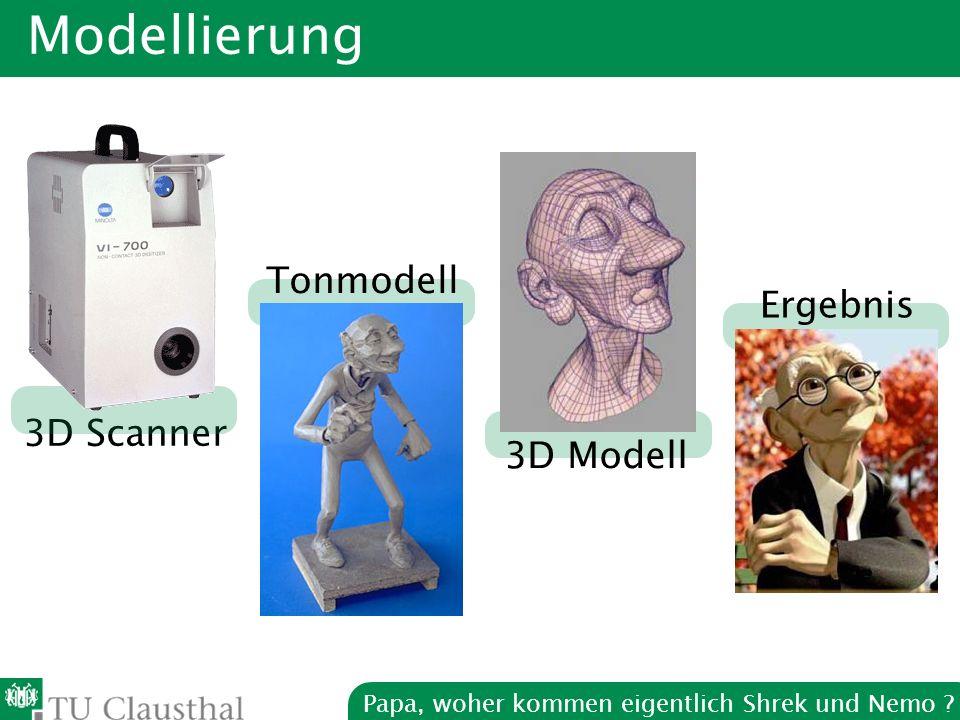 Papa, woher kommen eigentlich Shrek und Nemo Modellierung 3D Scanner 3D Modell Tonmodell Ergebnis
