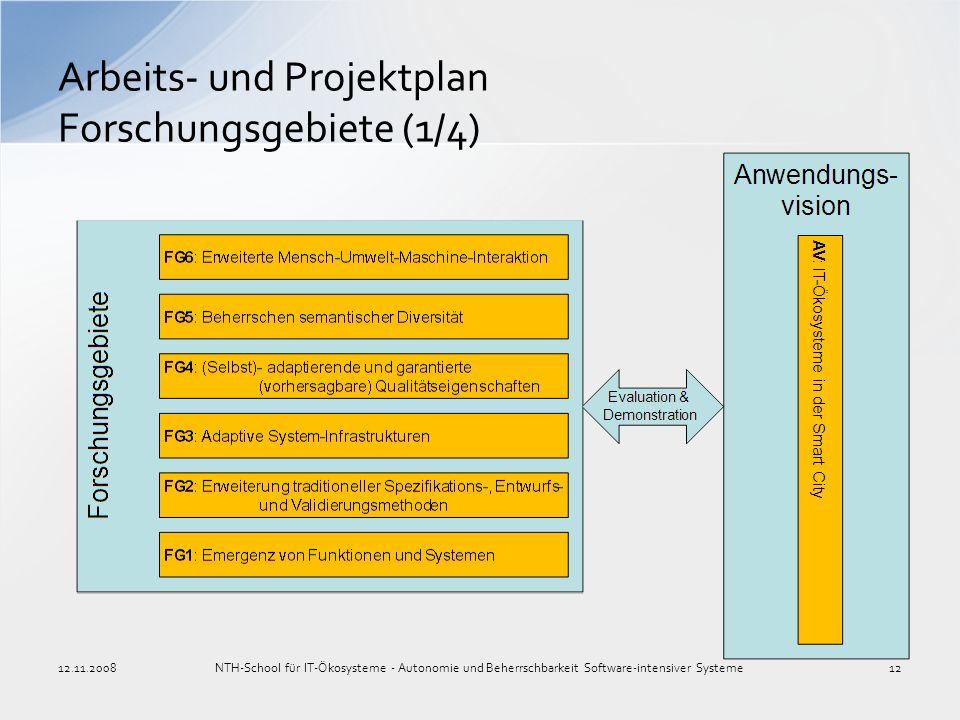 Arbeits- und Projektplan Forschungsgebiete (1/4) NTH-School für IT-Ökosysteme - Autonomie und Beherrschbarkeit Software-intensiver Systeme1212.11.2008