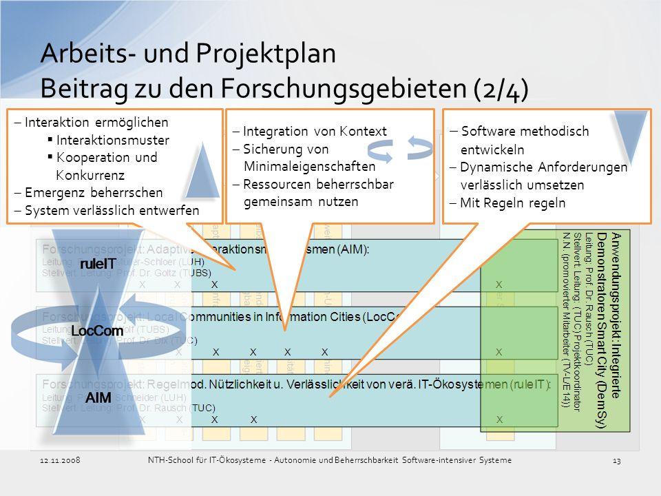 Arbeits- und Projektplan Beitrag zu den Forschungsgebieten (2/4) NTH-School für IT-Ökosysteme - Autonomie und Beherrschbarkeit Software-intensiver Sys