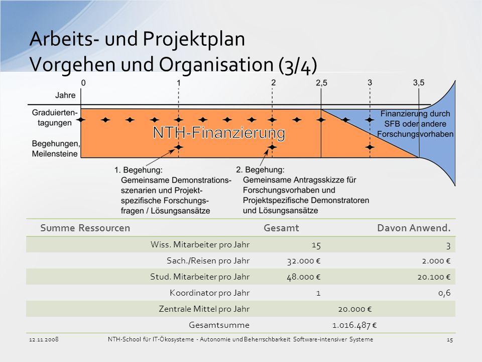 Arbeits- und Projektplan Vorgehen und Organisation (3/4) NTH-School für IT-Ökosysteme - Autonomie und Beherrschbarkeit Software-intensiver Systeme Sum