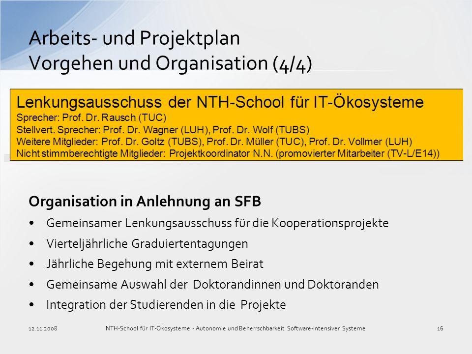 Organisation in Anlehnung an SFB Gemeinsamer Lenkungsausschuss für die Kooperationsprojekte Vierteljährliche Graduiertentagungen Jährliche Begehung mi