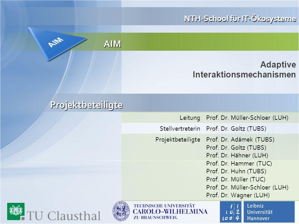 AIM AIM Adaptive Interaktionsmechanismen NTH-School für IT-Ökosysteme Projektbeteiligte Leitung Prof. Dr. Müller-Schloer (LUH) Stellvertreterin Prof.