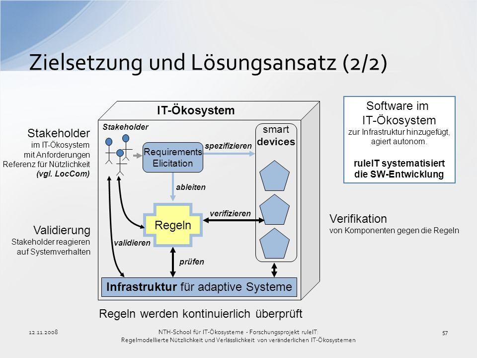 12.11.200857 Zielsetzung und Lösungsansatz (2/2) Stakeholder im IT-Ökosystem mit Anforderungen Referenz für Nützlichkeit (vgl. LocCom) Verifikation vo