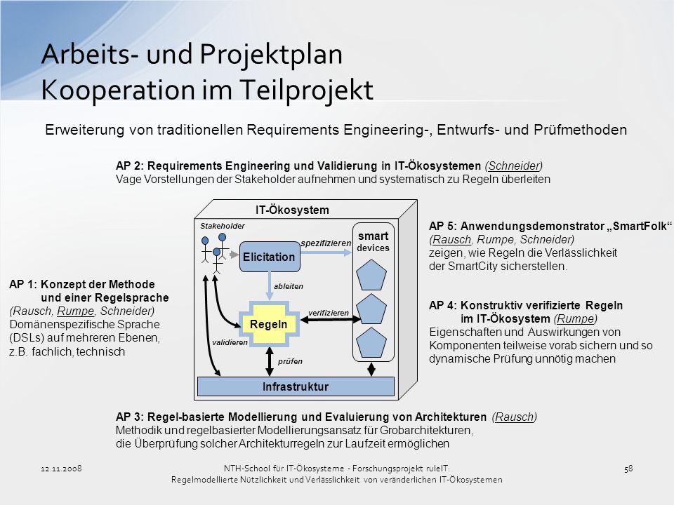 12.11.200858 Arbeits- und Projektplan Kooperation im Teilprojekt IT-Ökosystem prüfen Infrastruktur smart devices Elicitation Regeln ableiten Stakehold
