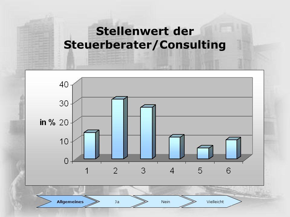 Stellenwert der Steuerberater/Consulting AllgemeinesJaNeinVielleicht