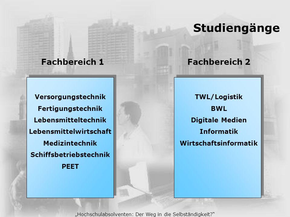 Studiengänge Hochschulabsolventen: Der Weg in die Selbständigkeit? Fachbereich 1Fachbereich 2 Versorgungstechnik Fertigungstechnik Lebensmitteltechnik