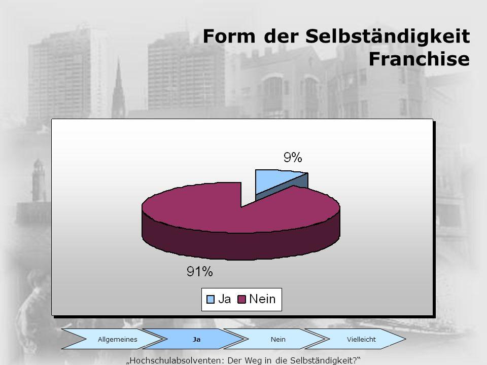 Form der Selbständigkeit Franchise Hochschulabsolventen: Der Weg in die Selbständigkeit? AllgemeinesJaNeinVielleicht