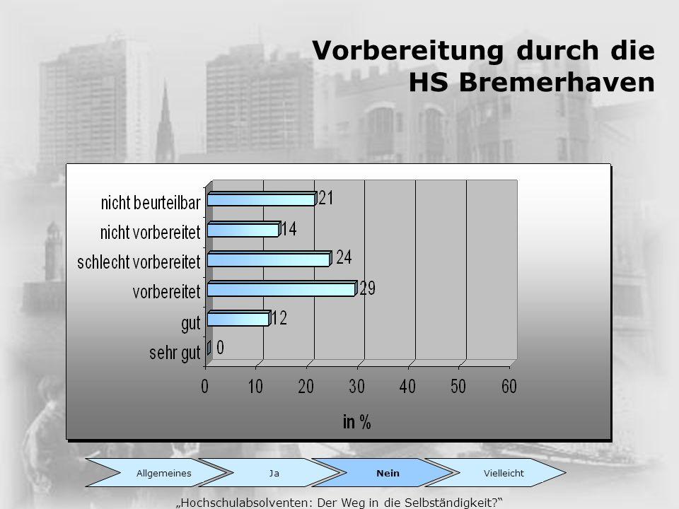 Vorbereitung durch die HS Bremerhaven Hochschulabsolventen: Der Weg in die Selbständigkeit? AllgemeinesJaNeinVielleicht