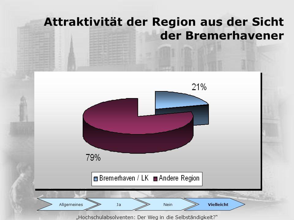 Attraktivität der Region aus der Sicht der Bremerhavener Hochschulabsolventen: Der Weg in die Selbständigkeit? AllgemeinesJaNeinVielleicht