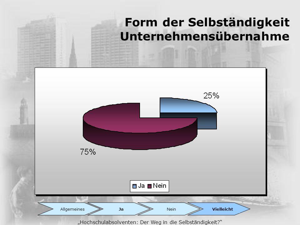 Form der Selbständigkeit Unternehmensübernahme Hochschulabsolventen: Der Weg in die Selbständigkeit? AllgemeinesJaNeinVielleicht