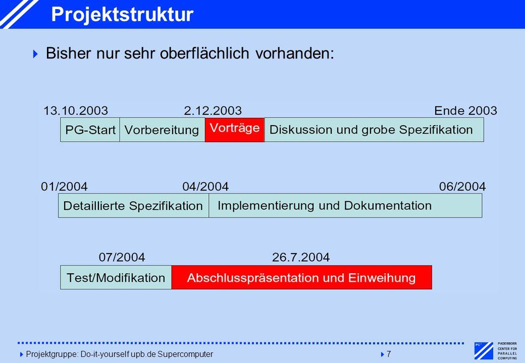 4Projektgruppe: Do-it-yourself upb.de Supercomputer47 Projektstruktur Bisher nur sehr oberflächlich vorhanden: