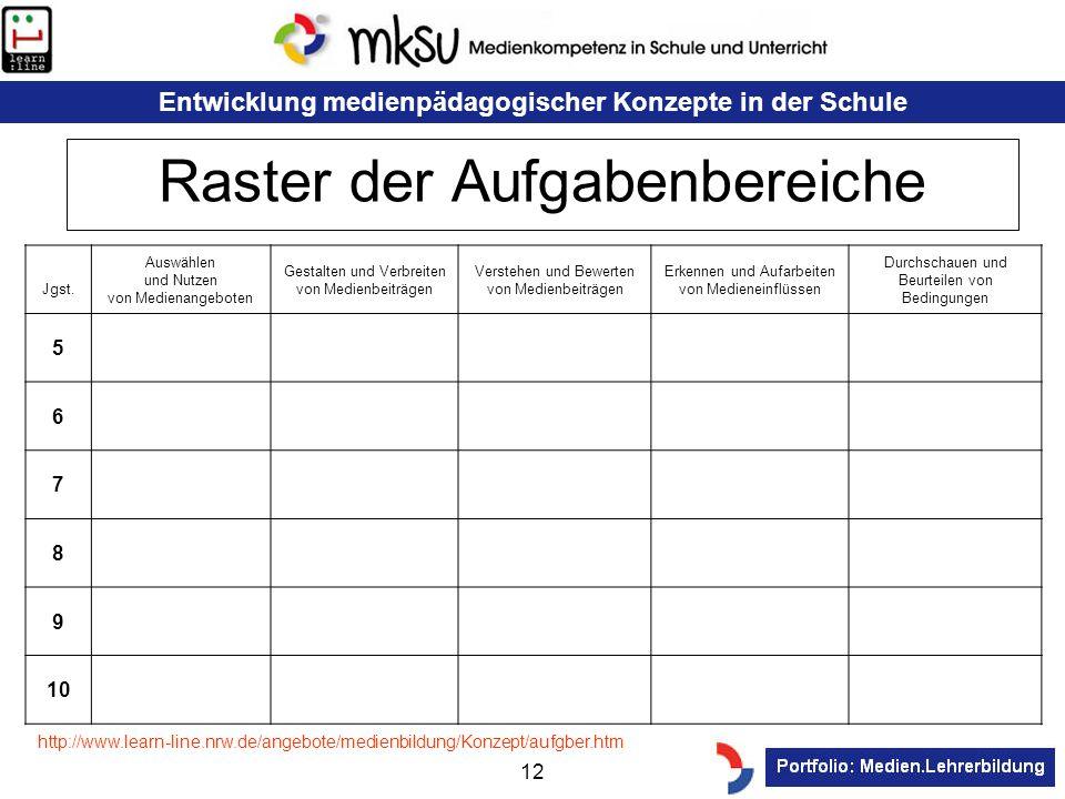 Entwicklung medienpädagogischer Konzepte in der Schule 12 Raster der Aufgabenbereiche http://www.learn-line.nrw.de/angebote/medienbildung/Konzept/aufg