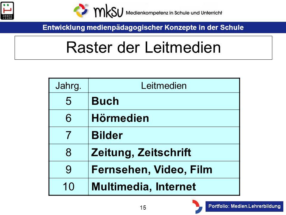 Entwicklung medienpädagogischer Konzepte in der Schule 15 Raster der Leitmedien Jahrg.Leitmedien 5Buch 6Hörmedien 7Bilder 8Zeitung, Zeitschrift 9Ferns