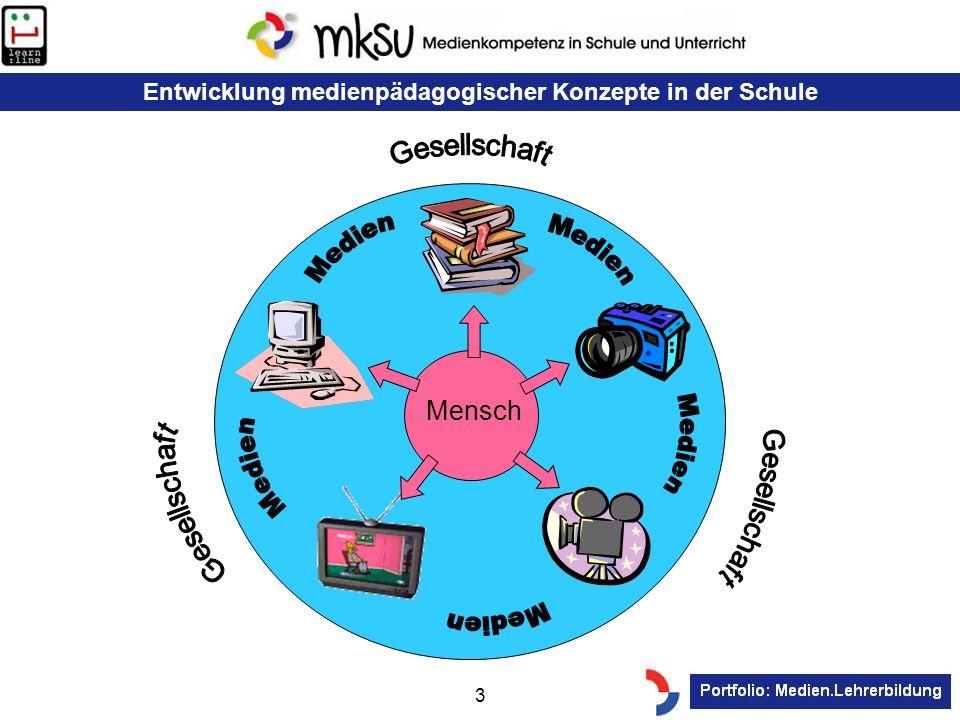 Entwicklung medienpädagogischer Konzepte in der Schule 3 Mensch