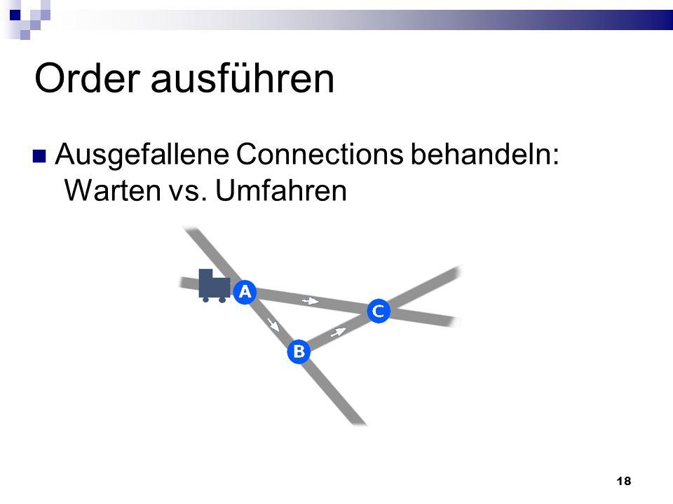 18 Order ausführen Ausgefallene Connections behandeln: Warten vs. Umfahren