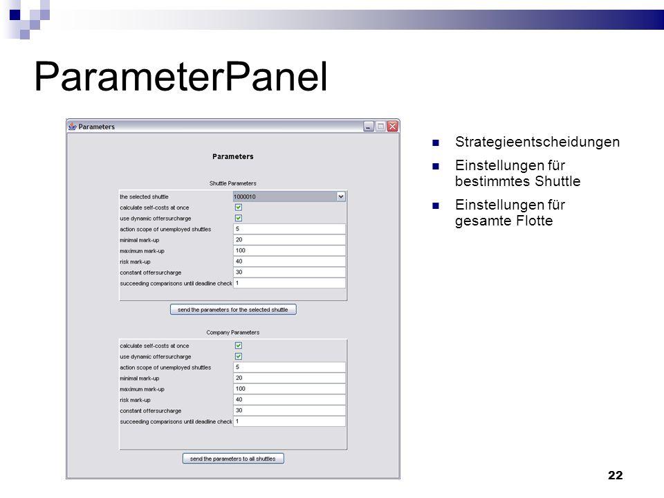22 ParameterPanel Strategieentscheidungen Einstellungen für bestimmtes Shuttle Einstellungen für gesamte Flotte