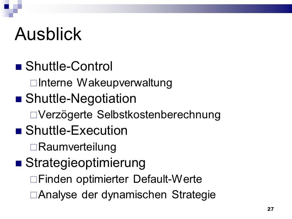 27 Ausblick Shuttle-Control Interne Wakeupverwaltung Shuttle-Negotiation Verzögerte Selbstkostenberechnung Shuttle-Execution Raumverteilung Strategieoptimierung Finden optimierter Default-Werte Analyse der dynamischen Strategie